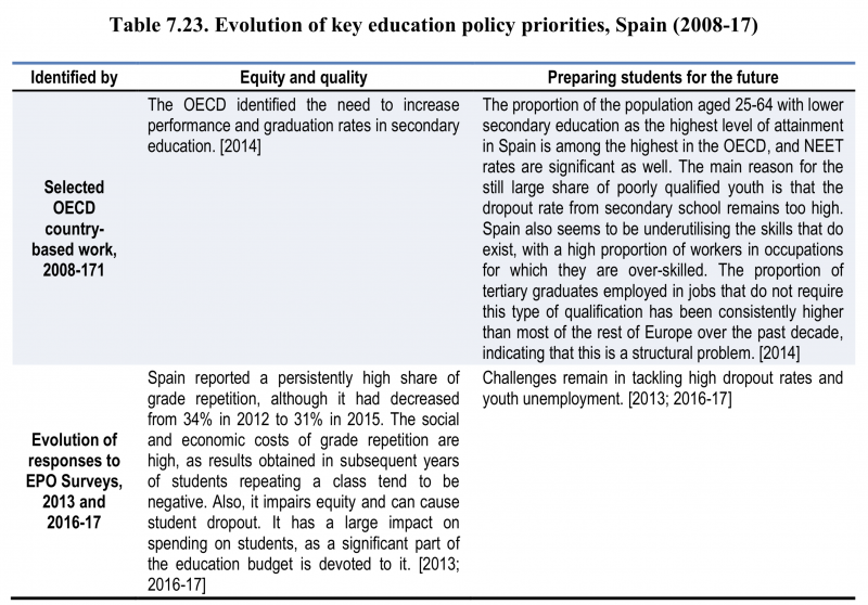 education policy 18 02
